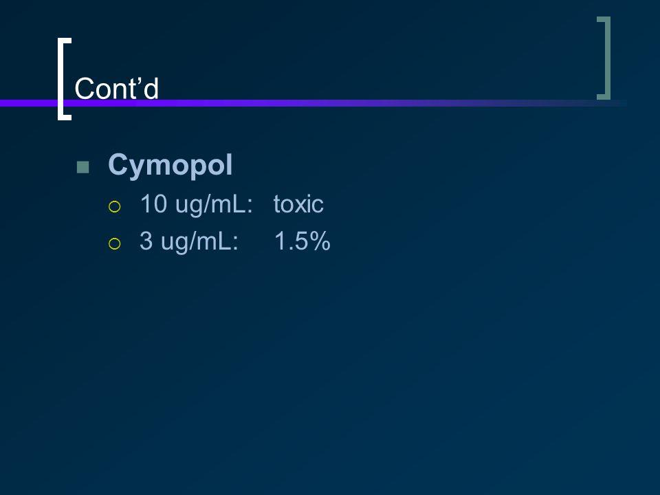 Cont'd Cymopol  10 ug/mL:toxic  3 ug/mL:1.5%