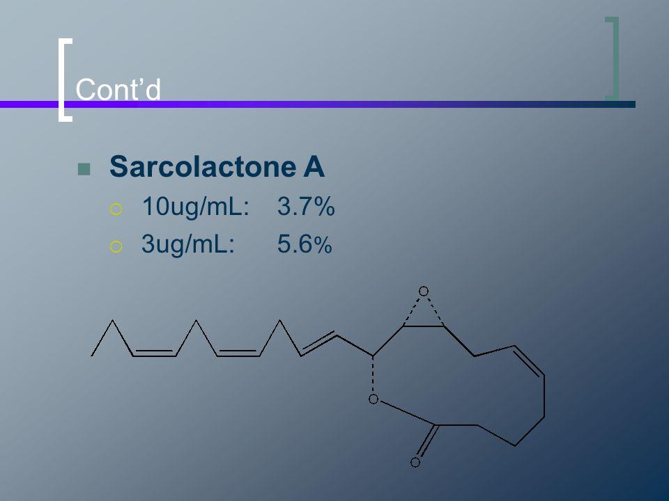 Cont'd Sarcolactone A  10ug/mL:3.7%  3ug/mL:5.6 %