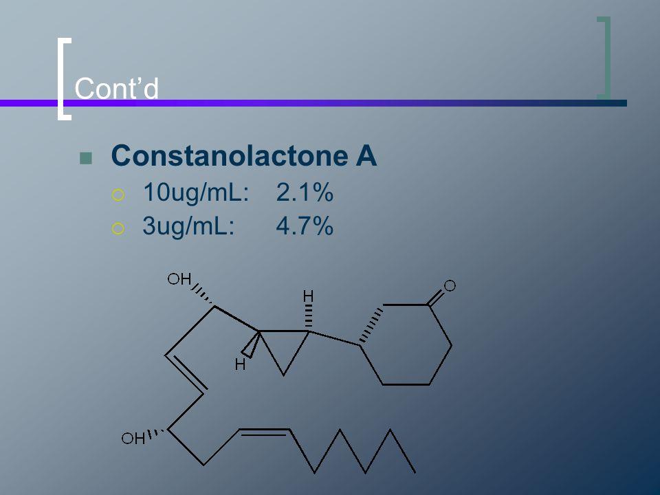 Cont'd Constanolactone A  10ug/mL:2.1%  3ug/mL:4.7%