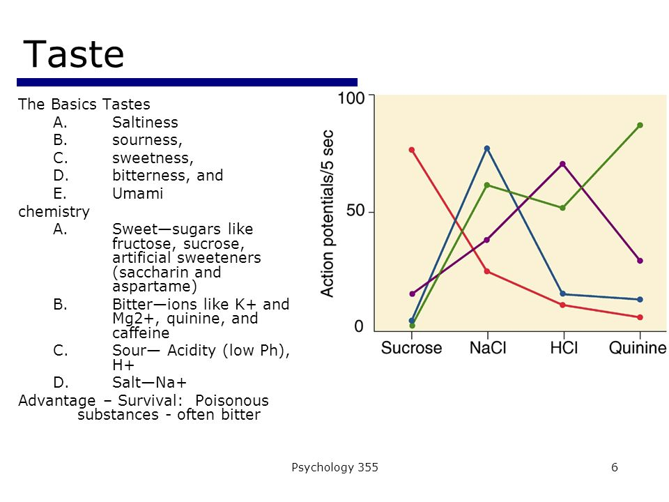 Psychology 3557 Taste The Basic Tastes A.Steps to distinguish the countless unique flavors of a food 1.Each food activates a different combination of taste receptors 2.Distinctive smell 3.Other sensory modalities