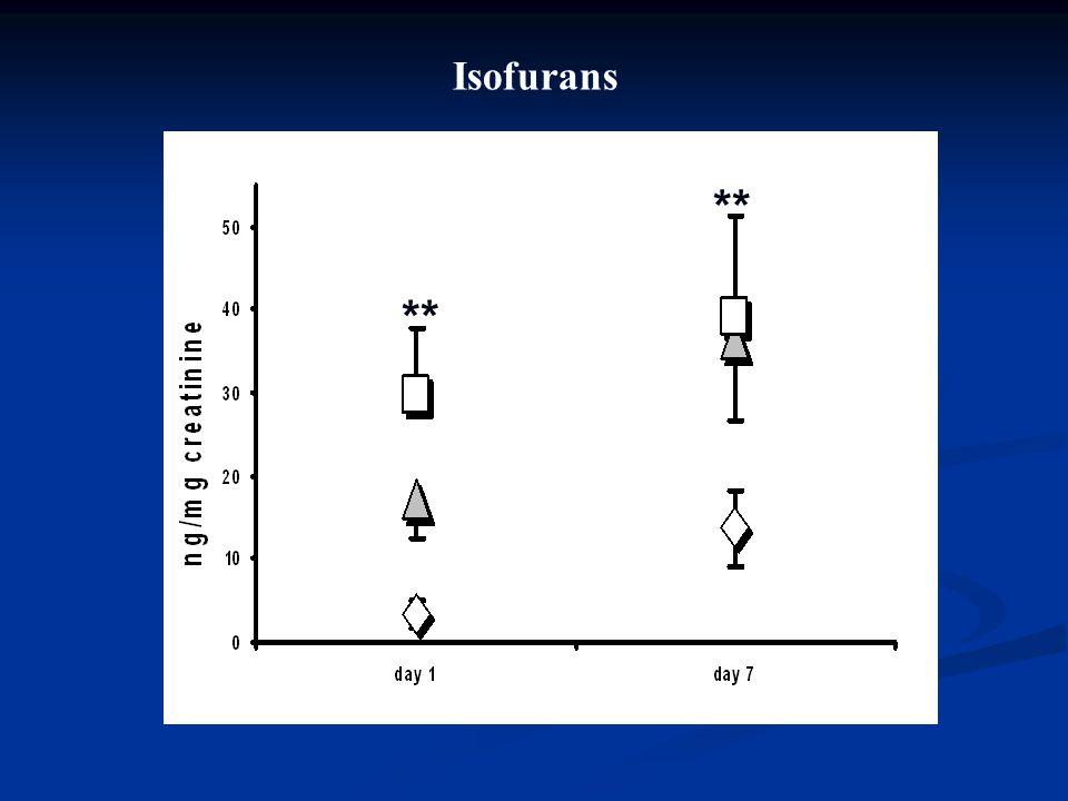 Isofurans **