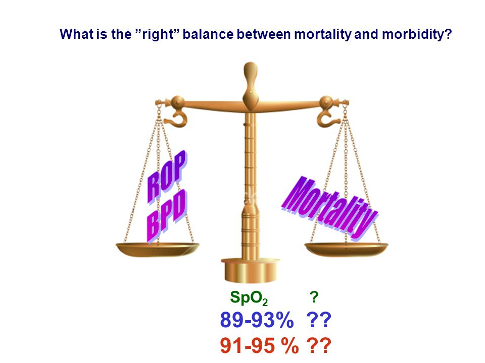"""SpO 2 ? 89-93% ?? 91-95 % ?? What is the """"right"""" balance between mortality and morbidity?"""