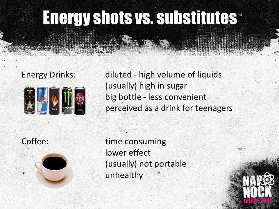 Energy shots vs.