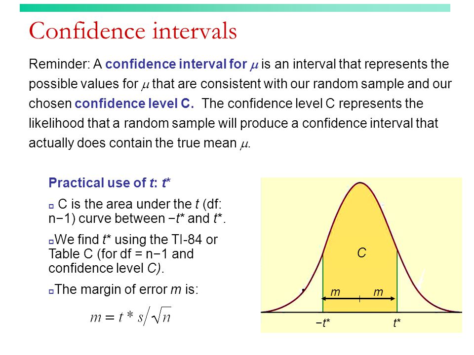 Confidence intervals Reminder: A confidence interval for  is an interval that represents the possible values for  that are consistent with our random sample and our chosen confidence level C.