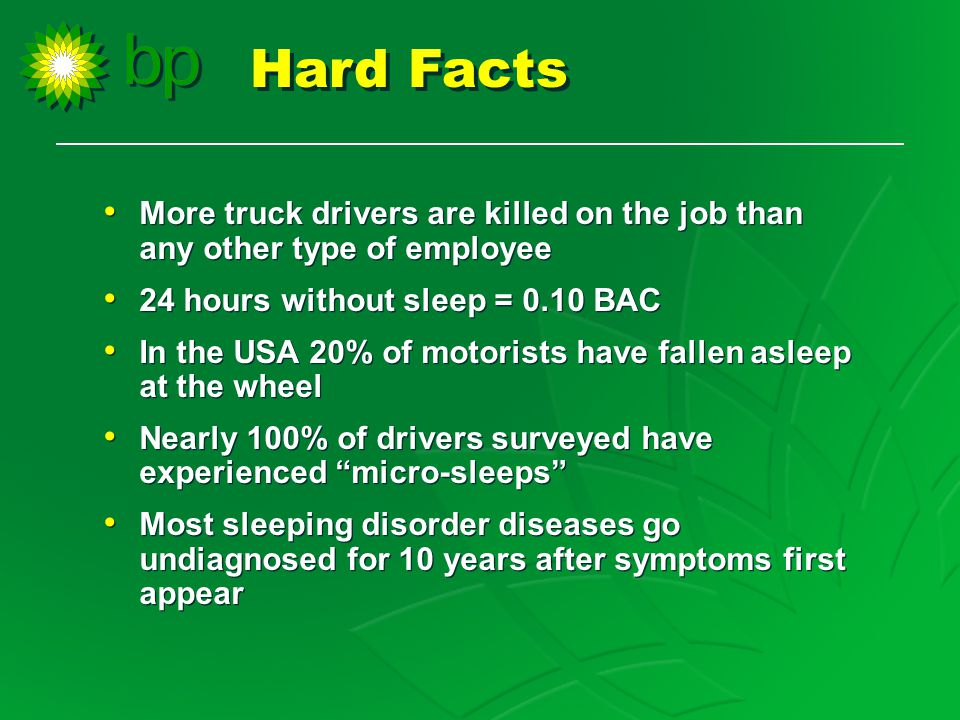 More truck drivers are killed on the job than any other type of employee 24 hours without sleep = 0.10 BAC In the USA 20% of motorists have fallen asleep at the wheel Nearly 100% of drivers surveyed have experienced micro-sleeps Most sleeping disorder diseases go undiagnosed for 10 years after symptoms first appear More truck drivers are killed on the job than any other type of employee 24 hours without sleep = 0.10 BAC In the USA 20% of motorists have fallen asleep at the wheel Nearly 100% of drivers surveyed have experienced micro-sleeps Most sleeping disorder diseases go undiagnosed for 10 years after symptoms first appear Hard Facts