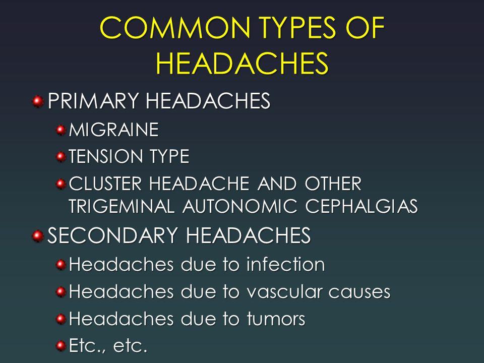 COMMON TYPES OF HEADACHES PRIMARY HEADACHES MIGRAINE TENSION TYPE CLUSTER HEADACHE AND OTHER TRIGEMINAL AUTONOMIC CEPHALGIAS SECONDARY HEADACHES Heada