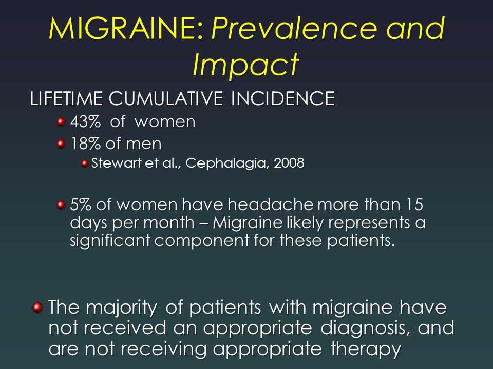 MIGRAINE: Prevalence and Impact LIFETIME CUMULATIVE INCIDENCE 43% of women 18% of men Stewart et al., Cephalagia, 2008 5% of women have headache more