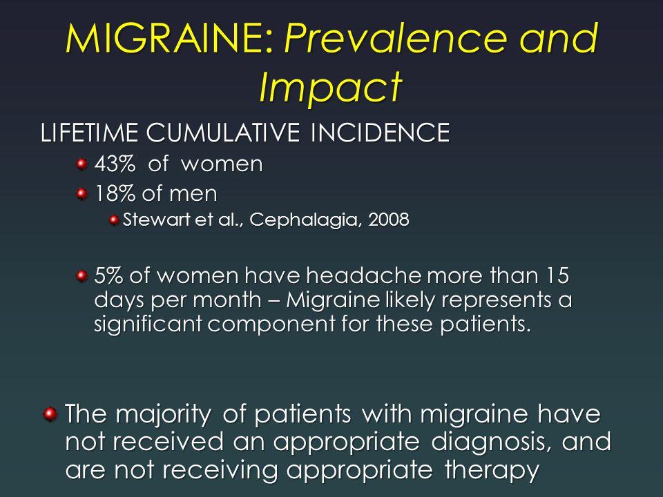 MIGRAINE – A MULTISYMPTOM COMPLEX CorticalActivation BrainstemActivation