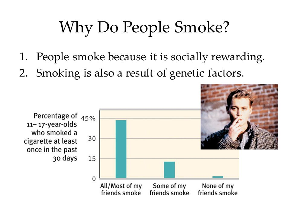 Why Do People Smoke. 1.People smoke because it is socially rewarding.