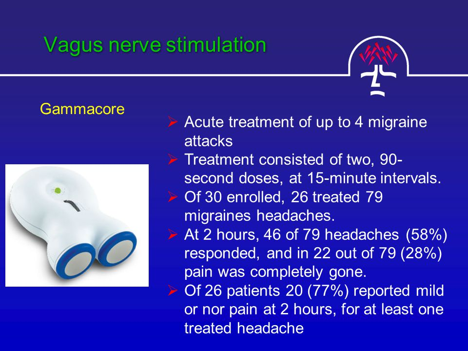 Vagus nerve stimulation Gammacore  Acute treatment of up to 4 migraine attacks  Treatment consisted of two, 90- second doses, at 15-minute intervals.