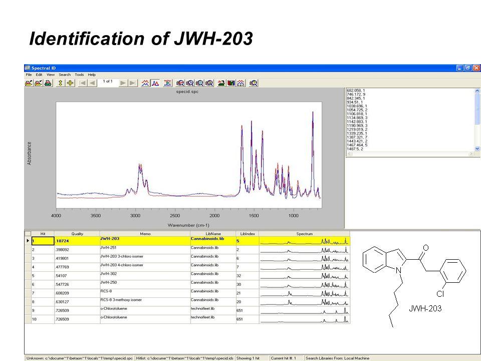 Identification of JWH-203