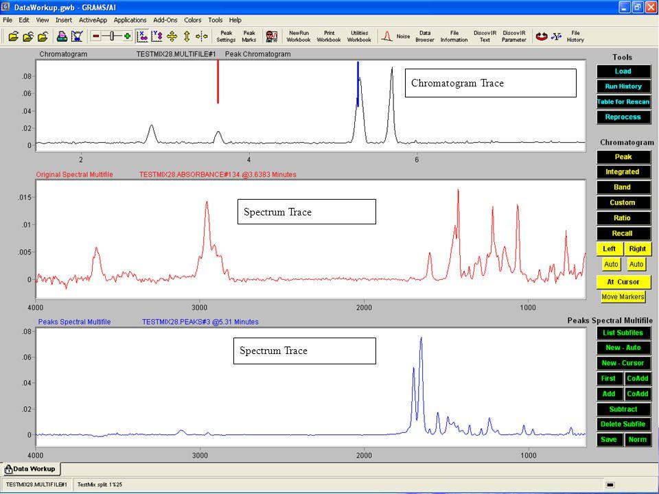 27 Spectrum Trace Chromatogram Trace