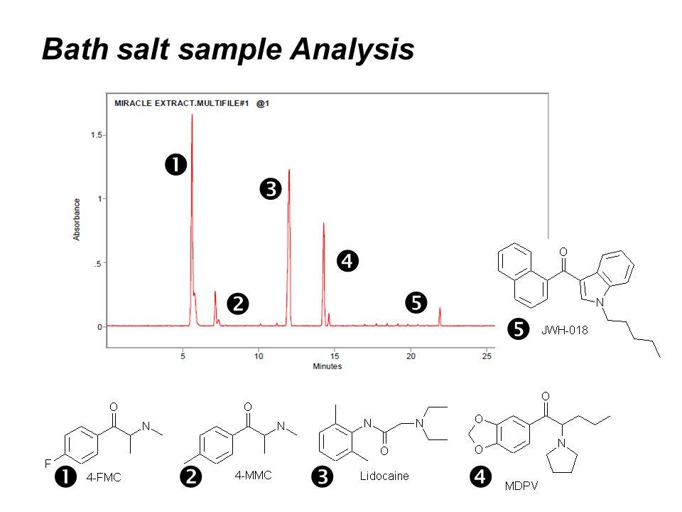 Bath salt sample Analysis       