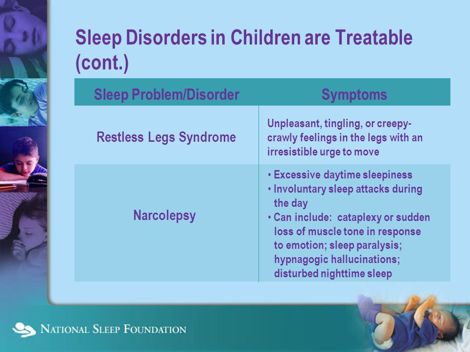 Symptoms Sleep Disorders in Children are Treatable (cont.) Excessive daytime sleepiness Involuntary sleep attacks during the day Can include: cataplexy or sudden loss of muscle tone in response to emotion; sleep paralysis; hypnagogic hallucinations; disturbed nighttime sleep Narcolepsy Unpleasant, tingling, or creepy- crawly feelings in the legs with an irresistible urge to move Restless Legs Syndrome Sleep Problem/Disorder