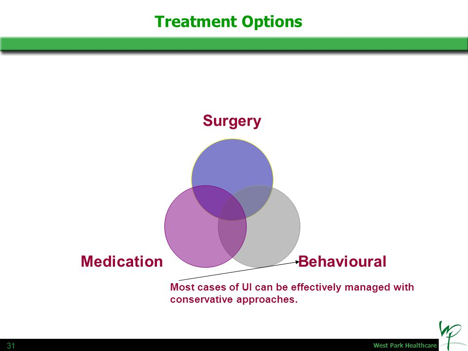 West Park Healthcare Centre 31 Treatment Options Surgery BehaviouralMedication Most cases of UI can be effectively managed with conservative approaches.