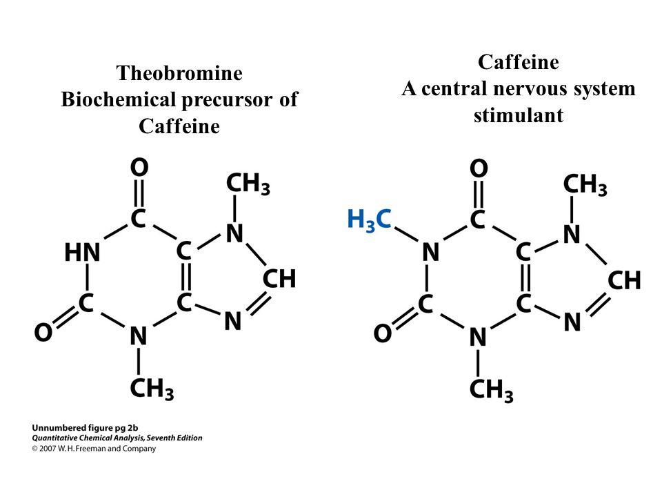 Theobromine Biochemical precursor of Caffeine Caffeine A central nervous system stimulant