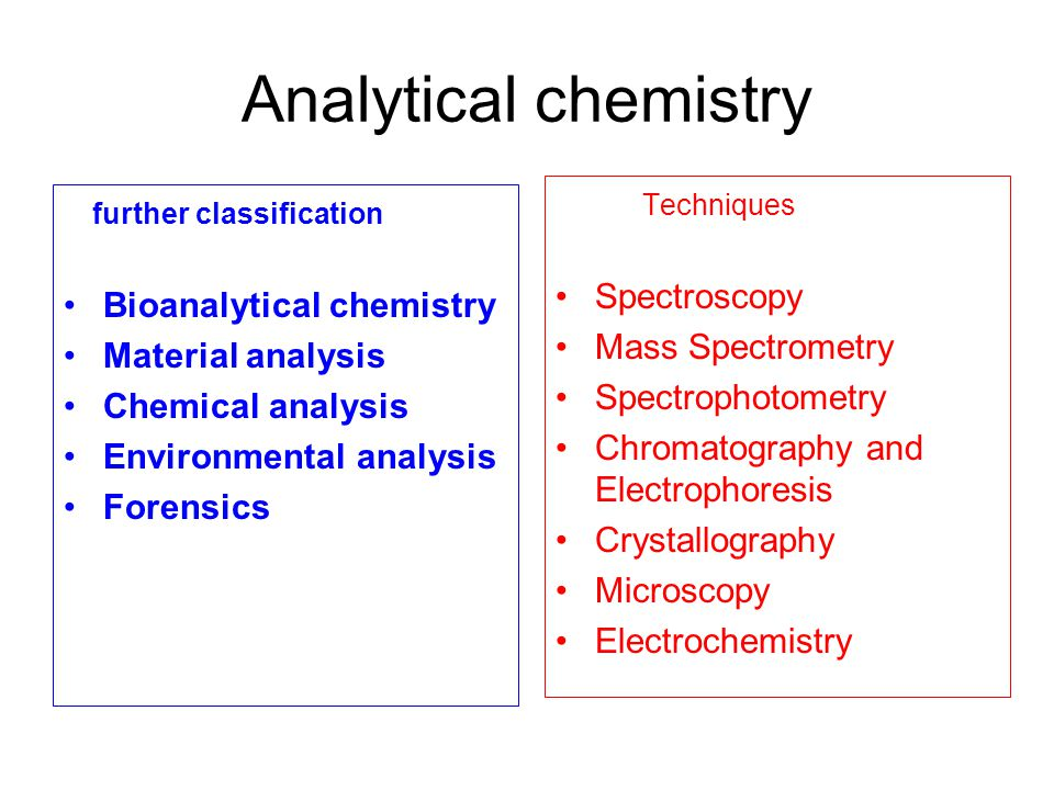 Analytical chemistry further classification Bioanalytical chemistry Material analysis Chemical analysis Environmental analysis Forensics Techniques Spectroscopy Mass Spectrometry Spectrophotometry Chromatography and Electrophoresis Crystallography Microscopy Electrochemistry
