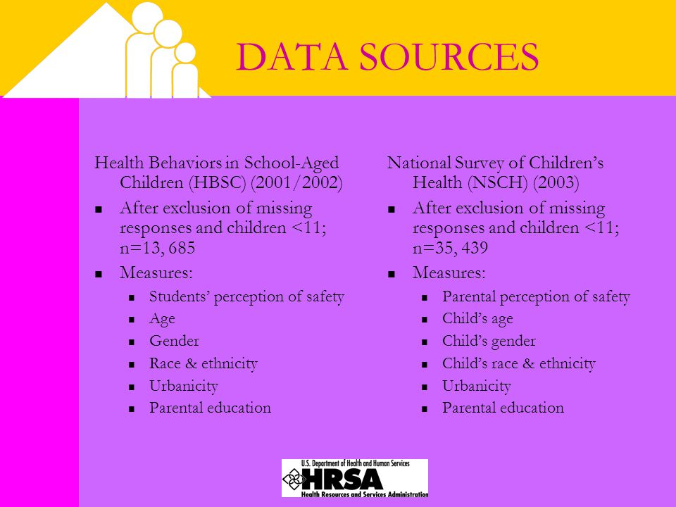 DATA SOURCES Health Behaviors in School-Aged Children (HBSC) (2001/2002) After exclusion of missing responses and children <11; n=13, 685 Measures: St