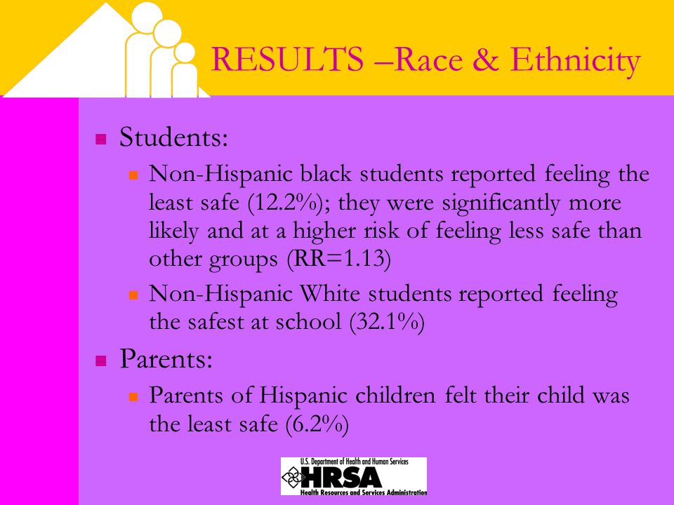RESULTS –Race & Ethnicity Students: Non-Hispanic black students reported feeling the least safe (12.2%); they were significantly more likely and at a higher risk of feeling less safe than other groups (RR=1.13) Non-Hispanic White students reported feeling the safest at school (32.1%) Parents: Parents of Hispanic children felt their child was the least safe (6.2%)