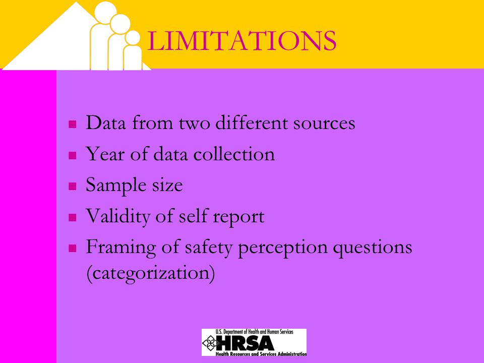LIMITATIONS Data from two different sources Year of data collection Sample size Validity of self report Framing of safety perception questions (categorization)