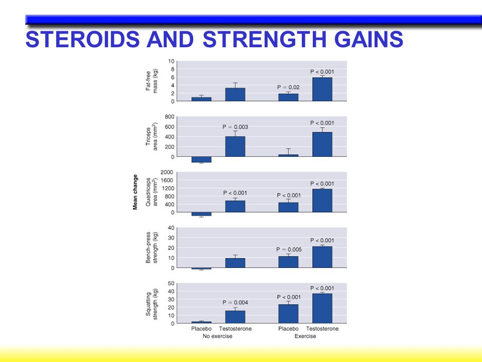 STEROIDS AND STRENGTH GAINS