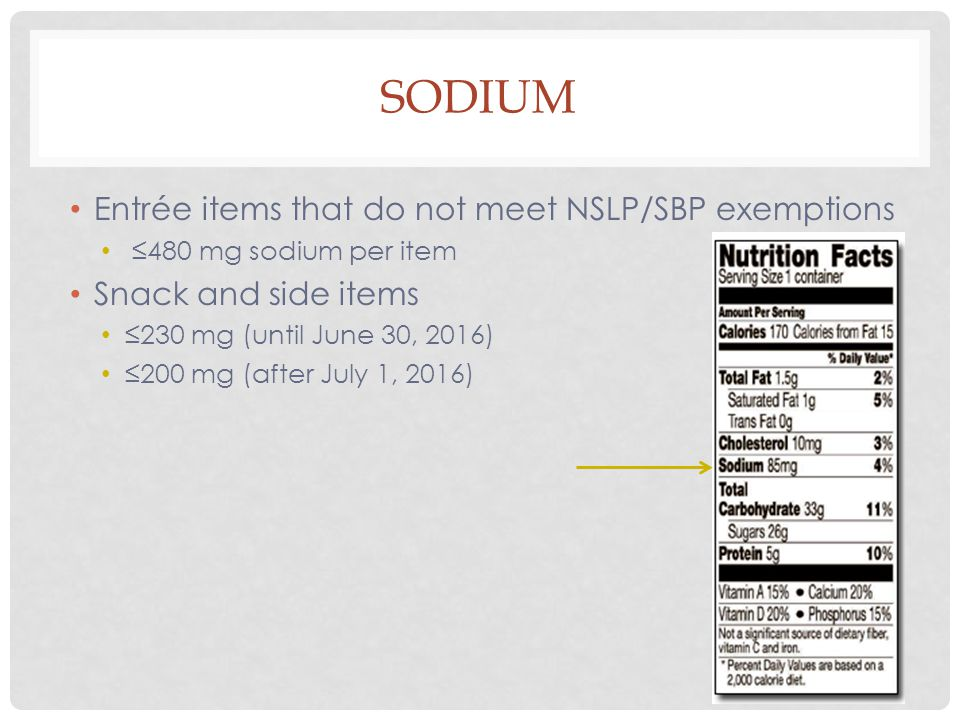 SODIUM Entrée items that do not meet NSLP/SBP exemptions ≤480 mg sodium per item Snack and side items ≤230 mg (until June 30, 2016) ≤200 mg (after July 1, 2016)