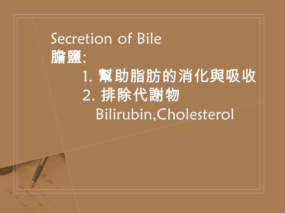 Secretion of Bile 膽鹽 : 1. 幫助脂肪的消化與吸收 2. 排除代謝物 Bilirubin,Cholesterol