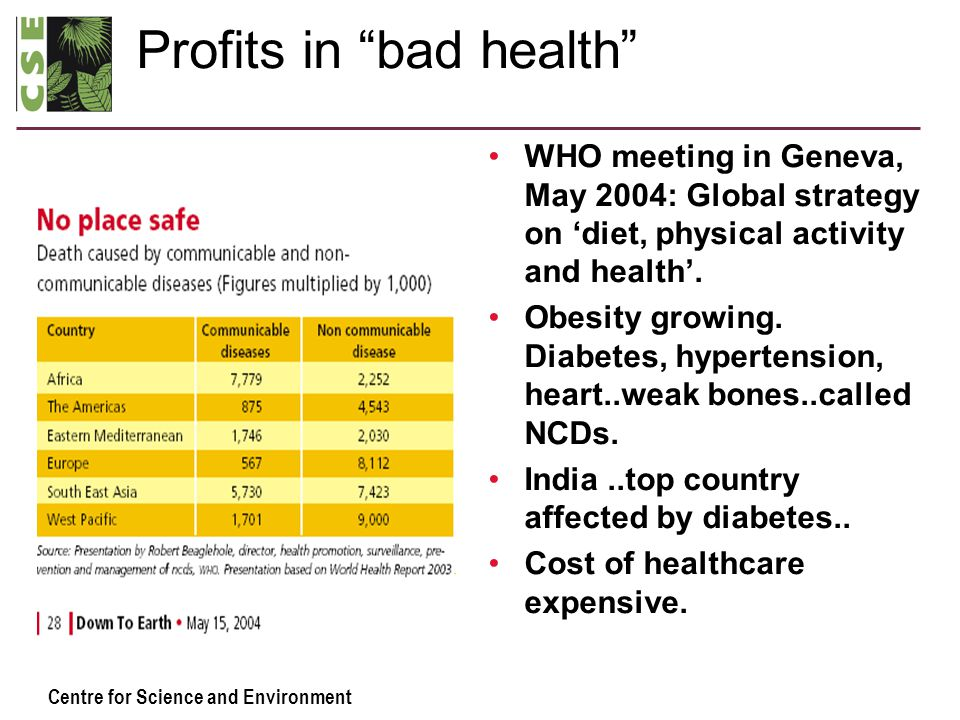 Centre for Science and Environment Profits in bad health WHO meeting in Geneva, May 2004: Global strategy on 'diet, physical activity and health'.