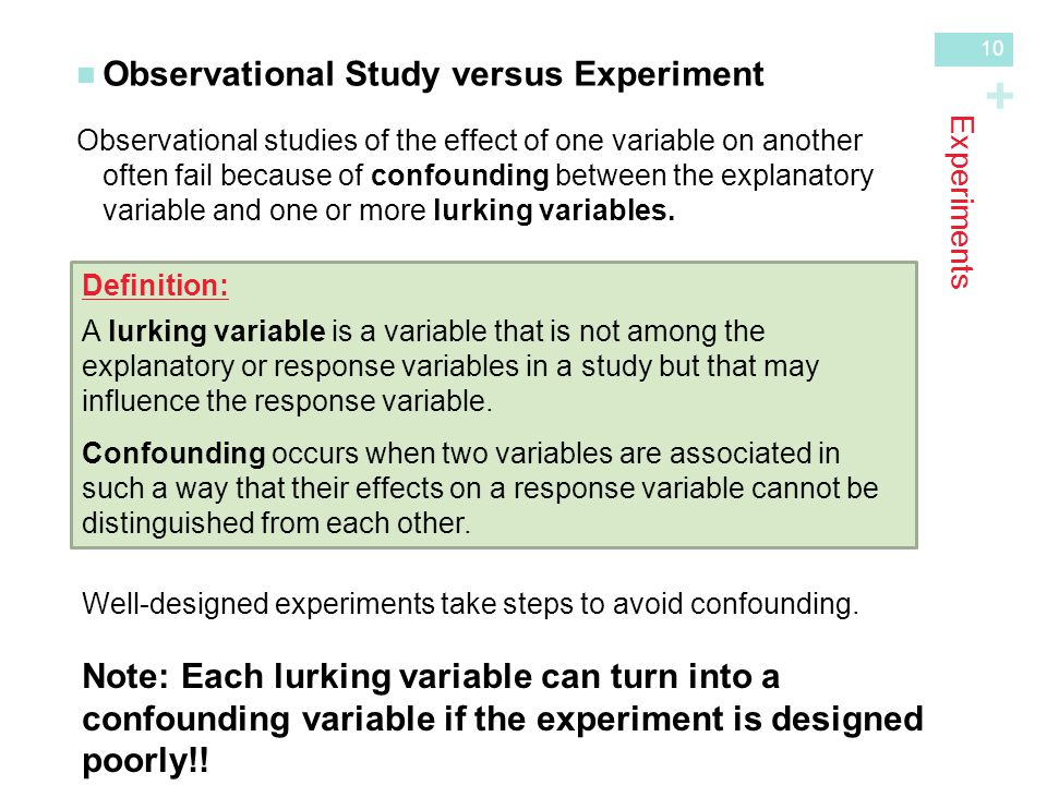 + Experiments Observational Study versus Experiment Observational studies of the effect of one variable on another often fail because of confounding between the explanatory variable and one or more lurking variables.