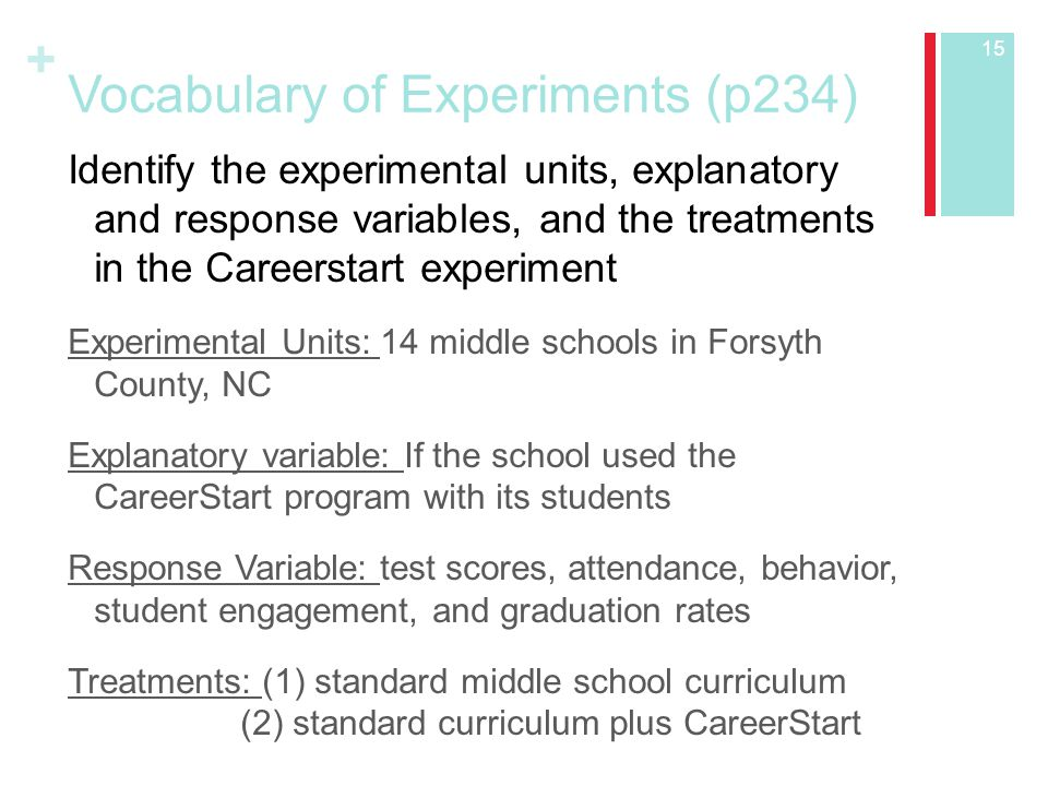 + Vocabulary of Experiments (p234) Identify the experimental units, explanatory and response variables, and the treatments in the Careerstart experiment Experimental Units: 14 middle schools in Forsyth County, NC Explanatory variable: If the school used the CareerStart program with its students Response Variable: test scores, attendance, behavior, student engagement, and graduation rates Treatments: (1) standard middle school curriculum (2) standard curriculum plus CareerStart 15