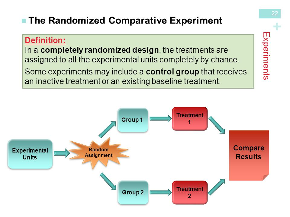 + Experiments The Randomized Comparative Experiment Definition: In a completely randomized design, the treatments are assigned to all the experimental units completely by chance.