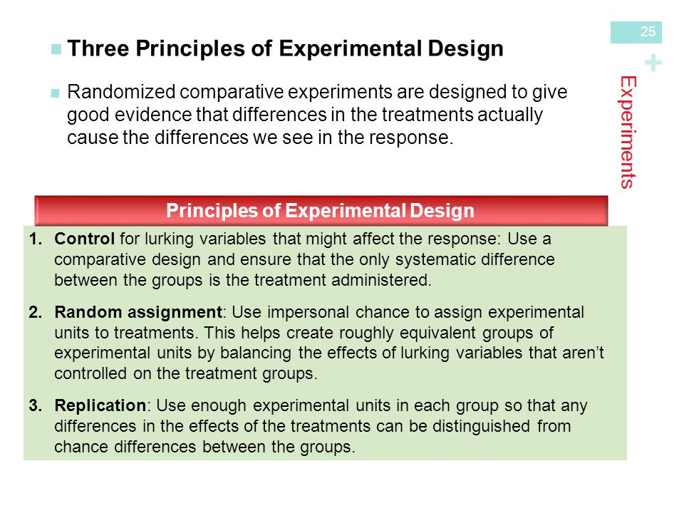 + Experiments Three Principles of Experimental Design Randomized comparative experiments are designed to givegood evidence that differences in the treatments actuallycause the differences we see in the response.