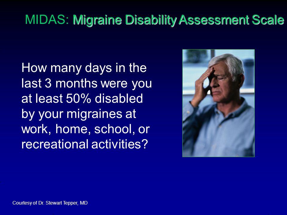 Standard of Care Goals of Acute Migraine Treatment 1.