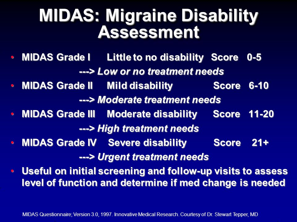How many days in the last 3 months were you at least 50% disabled by your migraines at work, home, school, or recreational activities.
