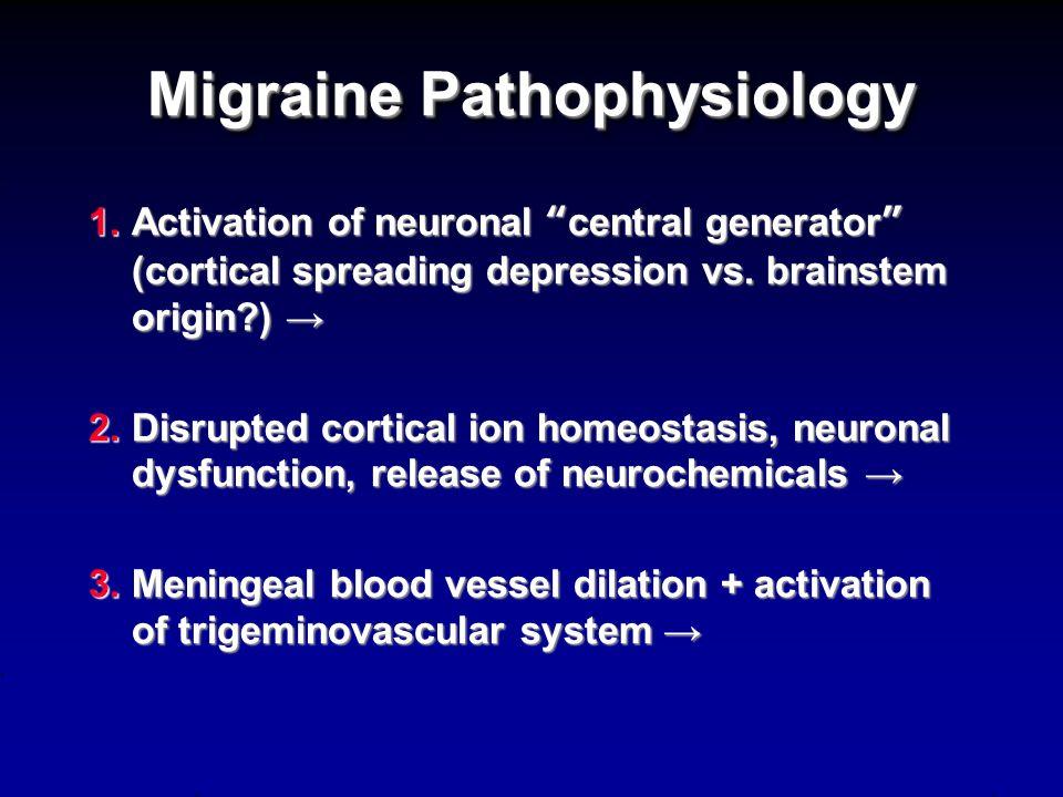 Migraine Pathophysiology 1.