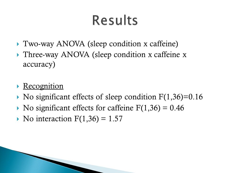  Two-way ANOVA (sleep condition x caffeine)  Three-way ANOVA (sleep condition x caffeine x accuracy)  Recognition  No significant effects of sleep condition F(1,36)=0.16  No significant effects for caffeine F(1,36) = 0.46  No interaction F(1,36) = 1.57