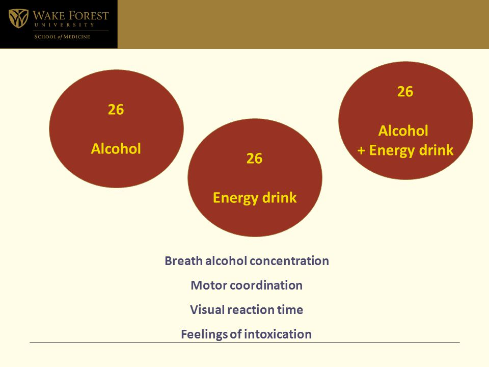 Breath alcohol concentration Motor coordination Visual reaction time Feelings of intoxication 26 Energy drink 26 Alcohol + Energy drink 26 Alcohol