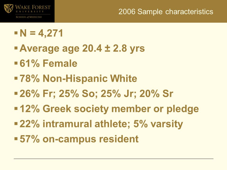 2006 Sample characteristics  N = 4,271  Average age 20.4 ± 2.8 yrs  61% Female  78% Non-Hispanic White  26% Fr; 25% So; 25% Jr; 20% Sr  12% Greek society member or pledge  22% intramural athlete; 5% varsity  57% on-campus resident