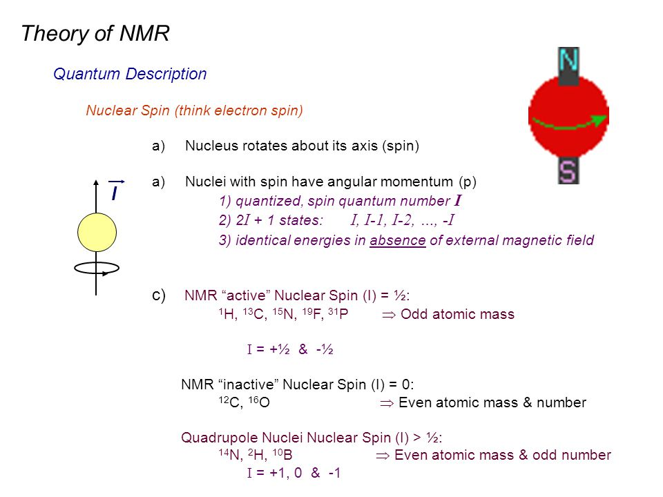 Theory of NMR Quantum Description Nuclear Spin (think electron spin) a) a)Nucleus rotates about its axis (spin) a) a)Nuclei with spin have angular mom