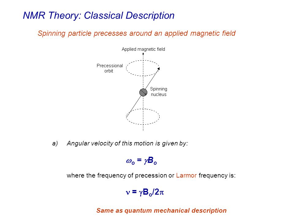 NMR Theory: Classical Description Spinning particle precesses around an applied magnetic field a) a)Angular velocity of this motion is given by:  o =