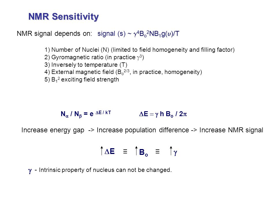 NMR Sensitivity  E  h  B o /  2  NMR signal depends on: 1) 1)Number of Nuclei (N) (limited to field homogeneity and filling factor) 2) 2)Gyro