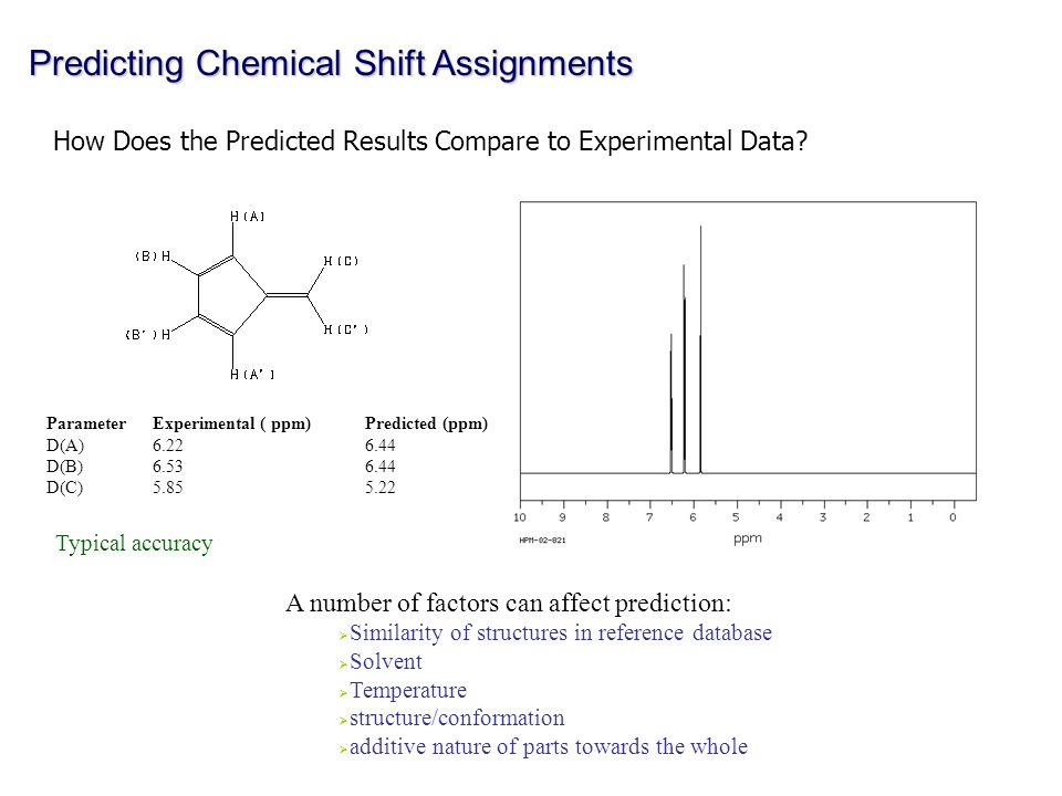Predicting Chemical Shift Assignments How Does the Predicted Results Compare to Experimental Data? ParameterExperimental ( ppm)Predicted (ppm) D(A) 6.
