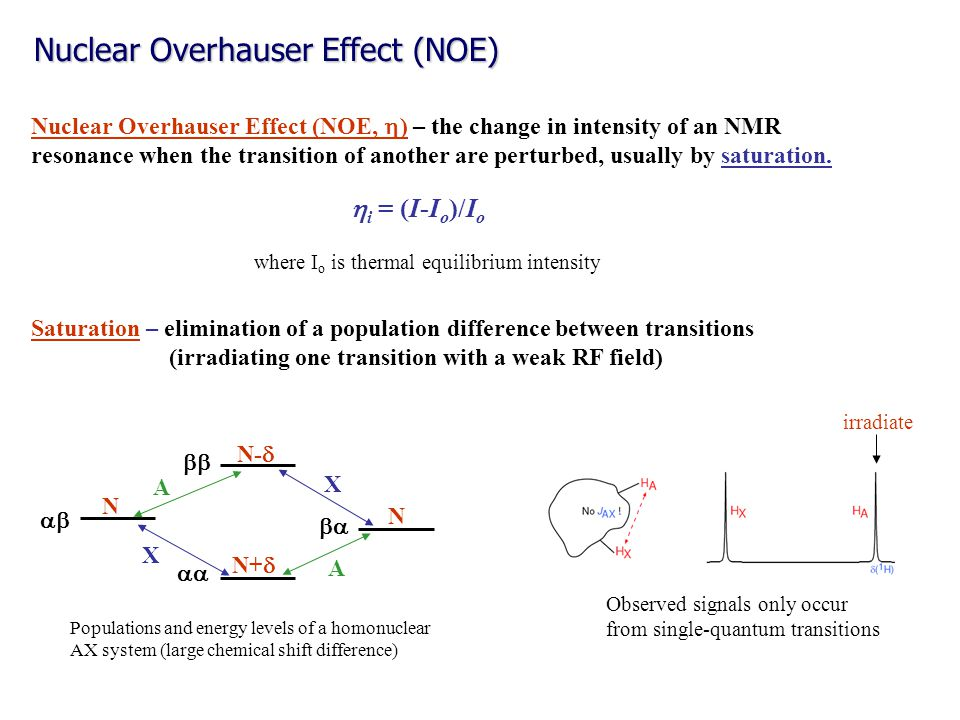 Nuclear Overhauser Effect (NOE,  ) – the change in intensity of an NMR resonance when the transition of another are perturbed, usually by saturation.