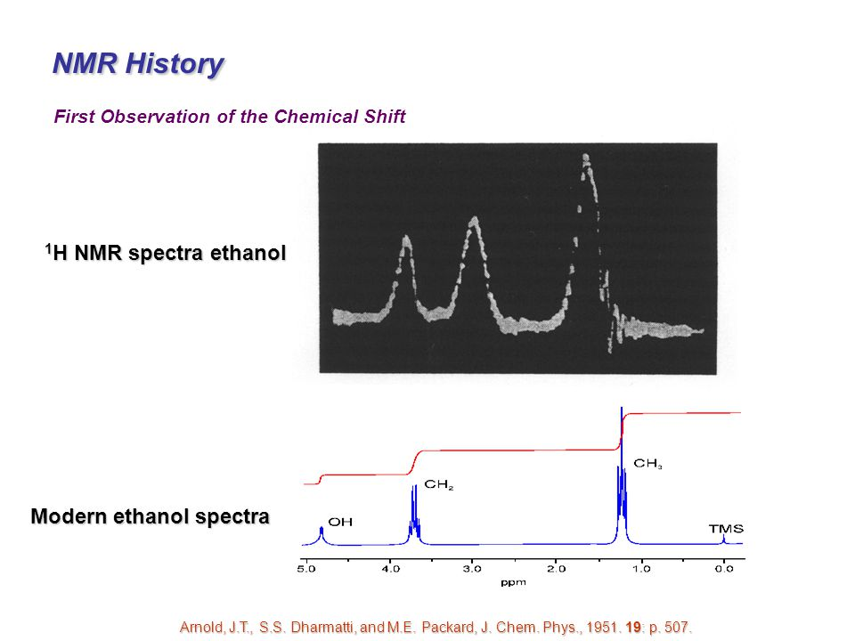 NMR History First Observation of the Chemical Shift 1 H NMR spectra ethanol Modern ethanol spectra Arnold, J.T., S.S. Dharmatti, and M.E. Packard, J.