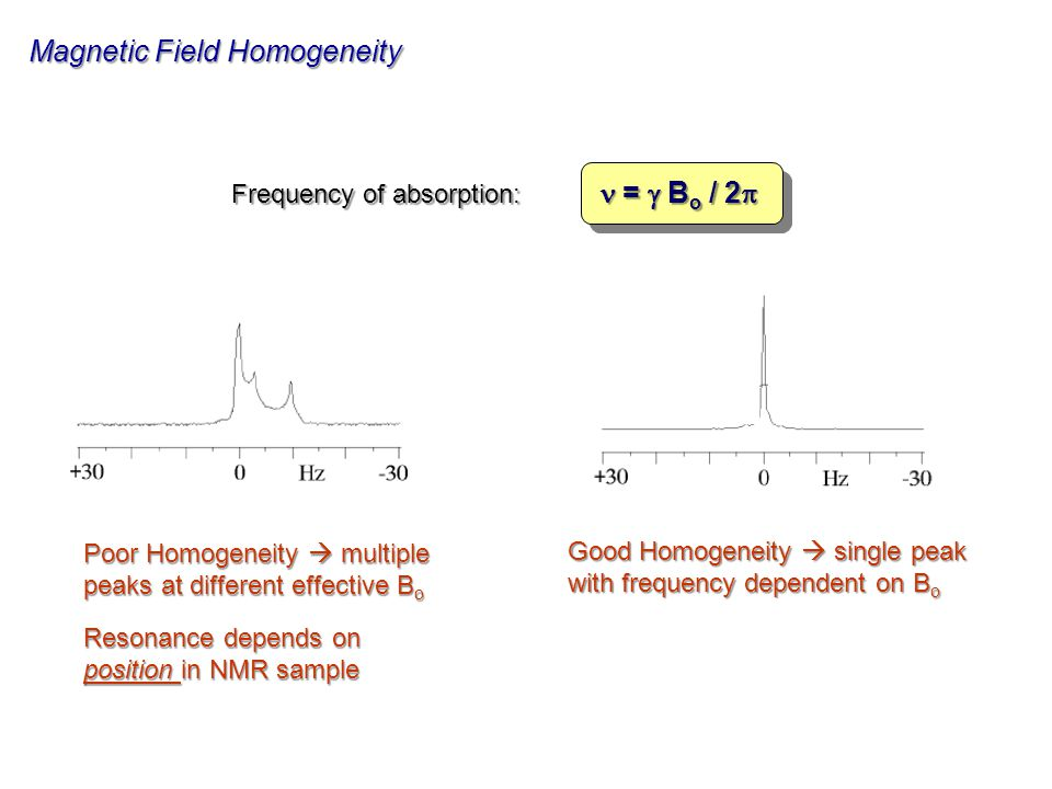 Magnetic Field Homogeneity Frequency of absorption: =  B o / 2  Poor Homogeneity  multiple peaks at different effective B o Resonance depends on po