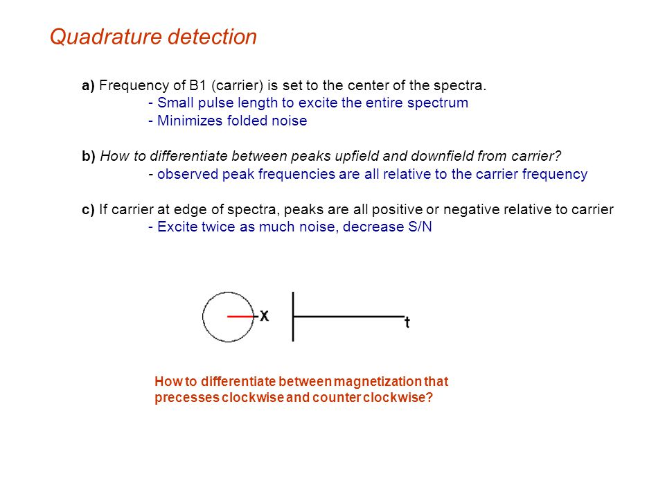 Quadrature detection a) Frequency of B1 (carrier) is set to the center of the spectra. - Small pulse length to excite the entire spectrum - Minimizes
