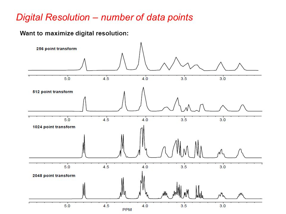 Digital Resolution – number of data points Want to maximize digital resolution:
