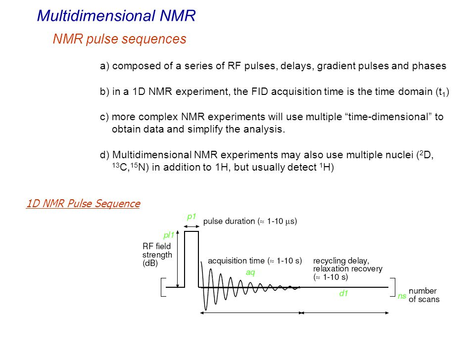 Multidimensional NMR NMR pulse sequences a) composed of a series of RF pulses, delays, gradient pulses and phases b) in a 1D NMR experiment, the FID a