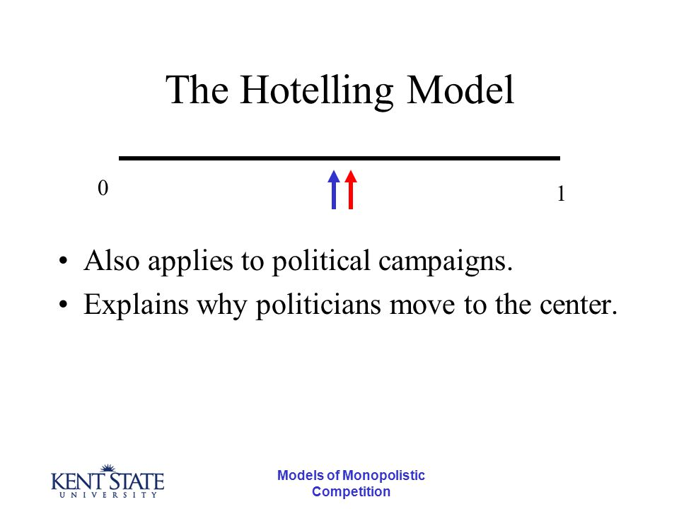 Models of Monopolistic Competition The Hotelling Model Also applies to political campaigns. Explains why politicians move to the center. 0 1