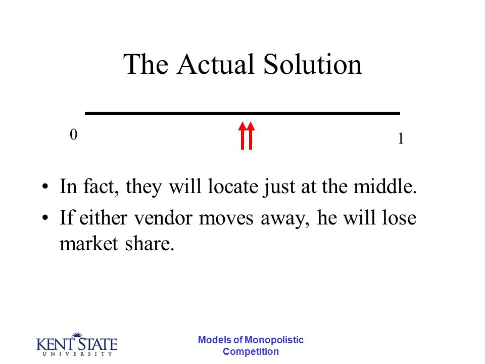 Models of Monopolistic Competition The Actual Solution In fact, they will locate just at the middle.